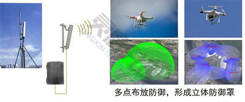 无人机拦截系统解决方案